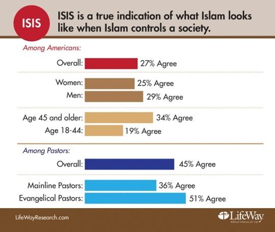 islam - 1