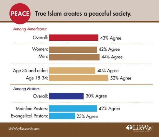 islam - 2