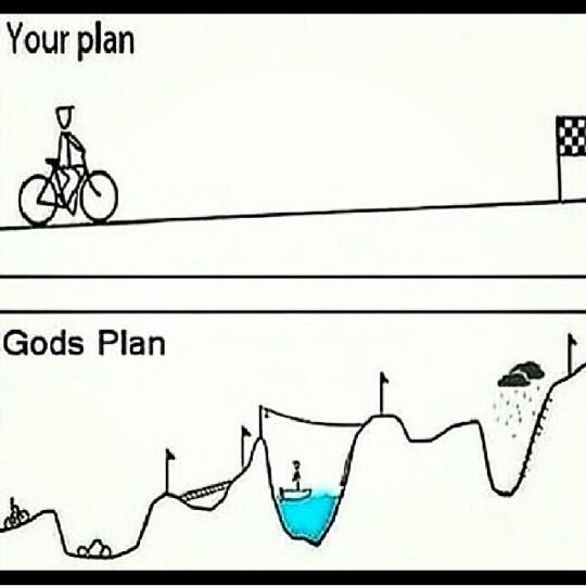 My Plan vs Gods Plan