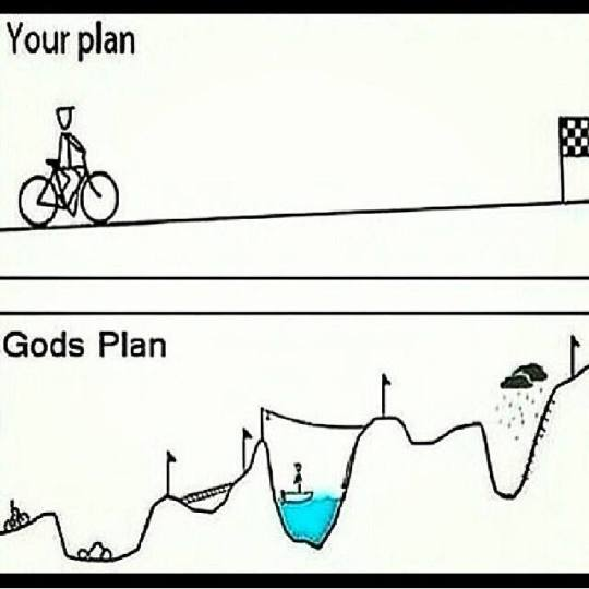 my-plan-versus-gods-plan